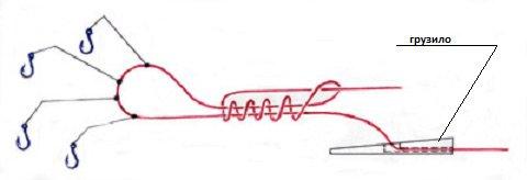 makushatnik-svoimi-rukami-ris-1.jpg